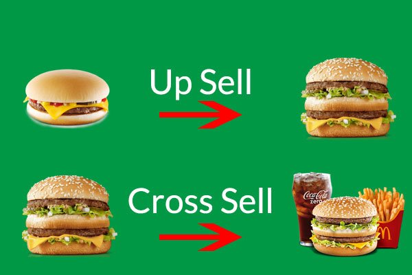 Up selling y Cross selling